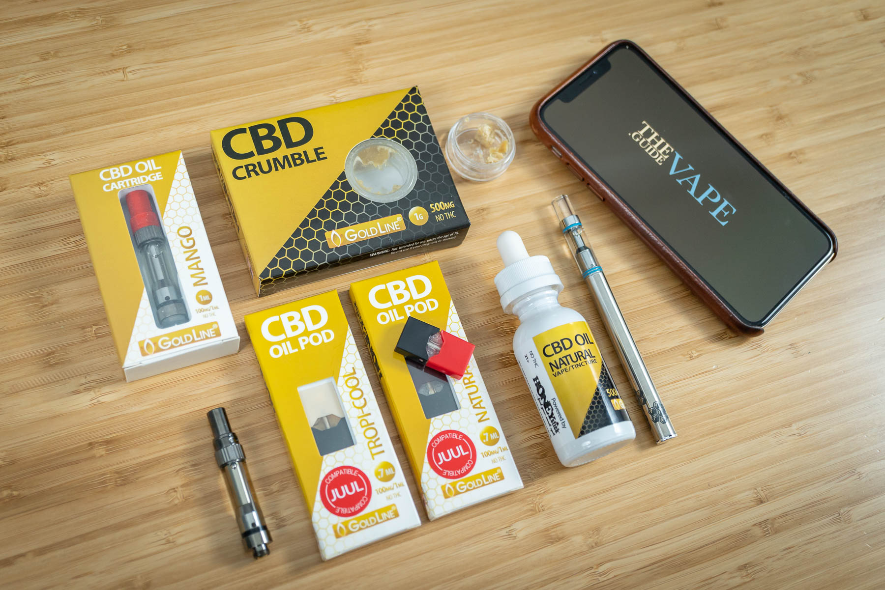 Gold Line CBD Oil Review and Coupon Code Product Line